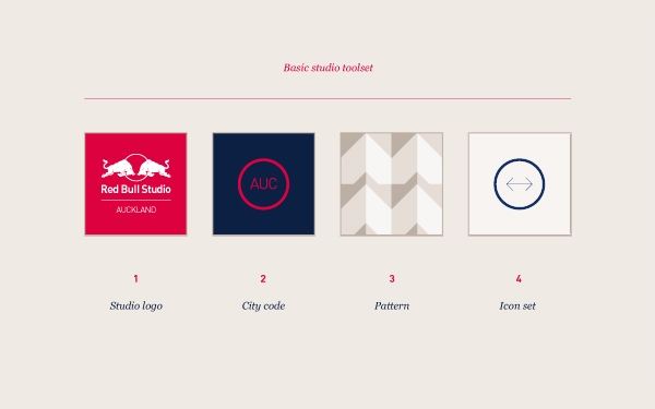 red-bull-studios-basic-tool-set